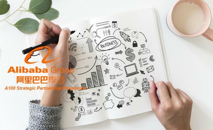 Alibaba hat neues Programm für Marken und Händler gestartet