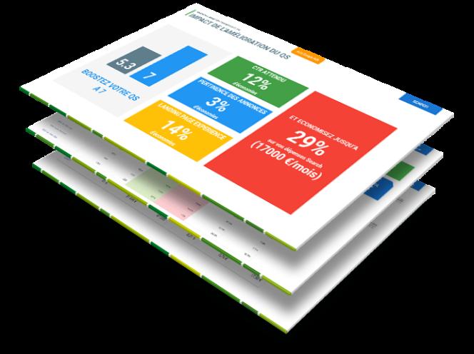 SEISO: Ein kostenloses Tool zum Überwachen Ihrer Google Ads Ergebnisse